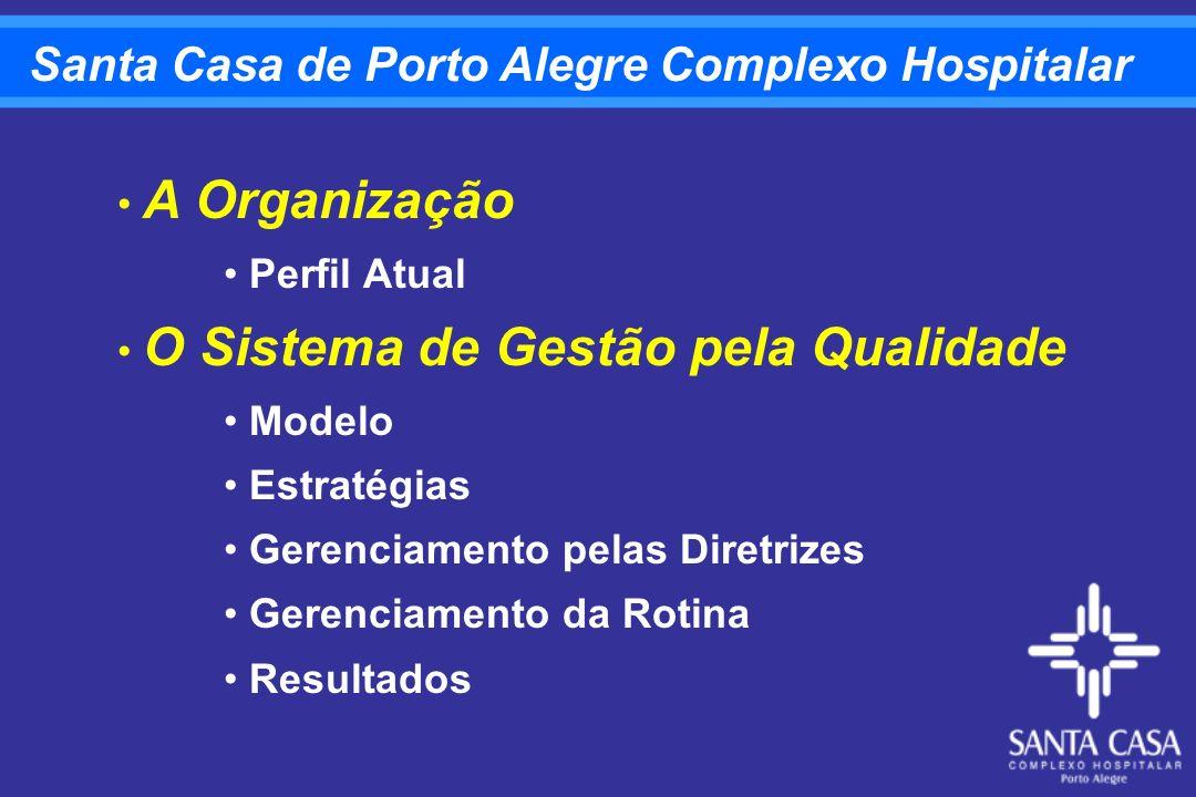Santa Casa de Porto Alegre Complexo Hospitalar