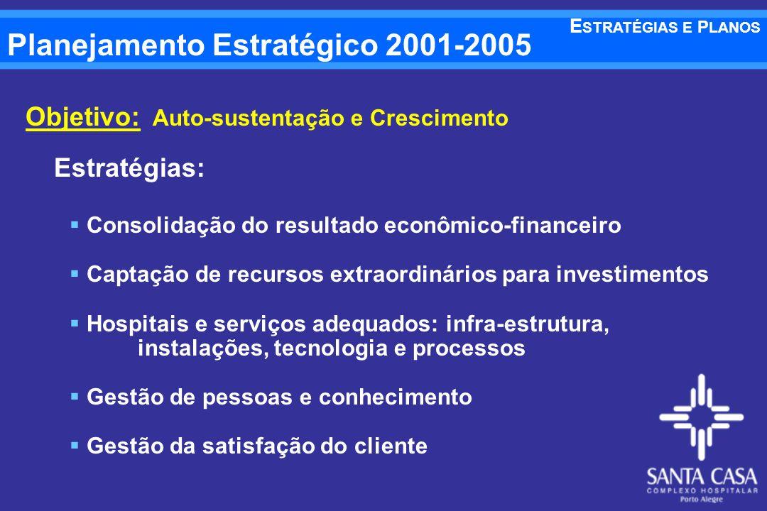 Planejamento Estratégico 2001-2005