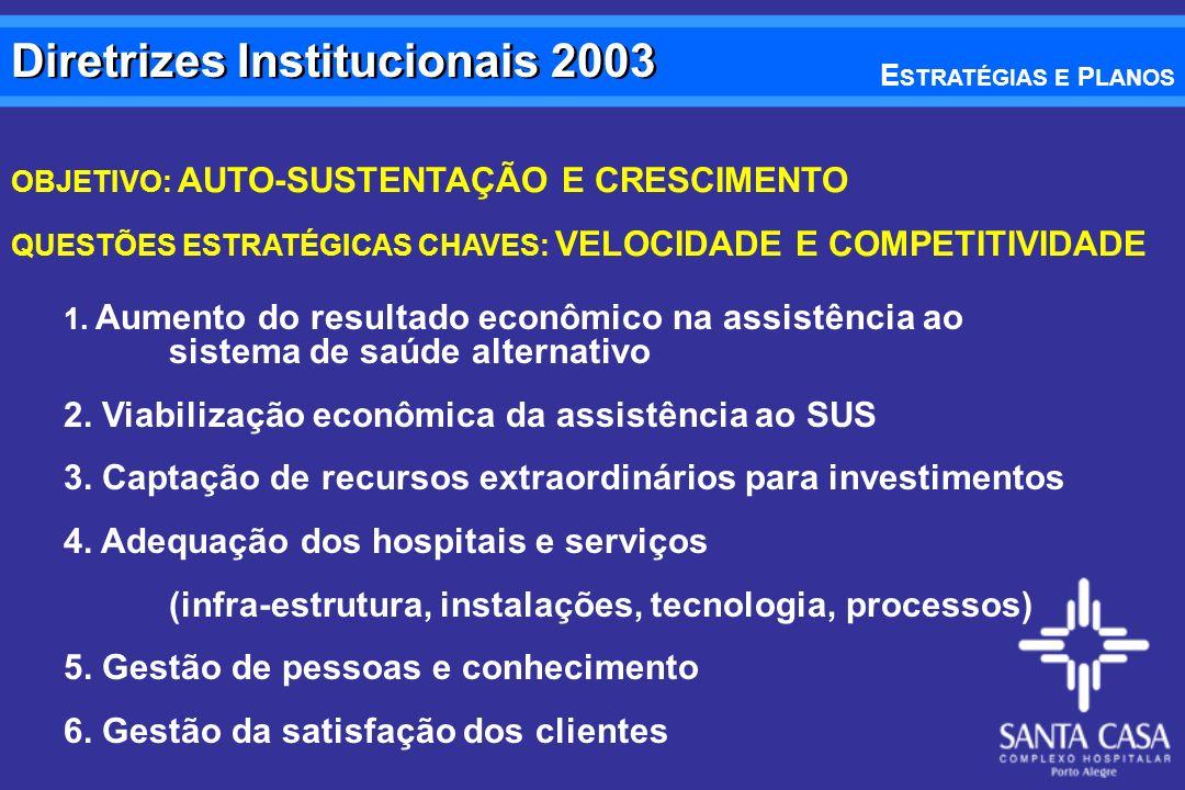 Diretrizes Institucionais 2003