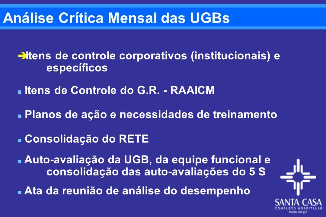 Análise Crítica Mensal das UGBs