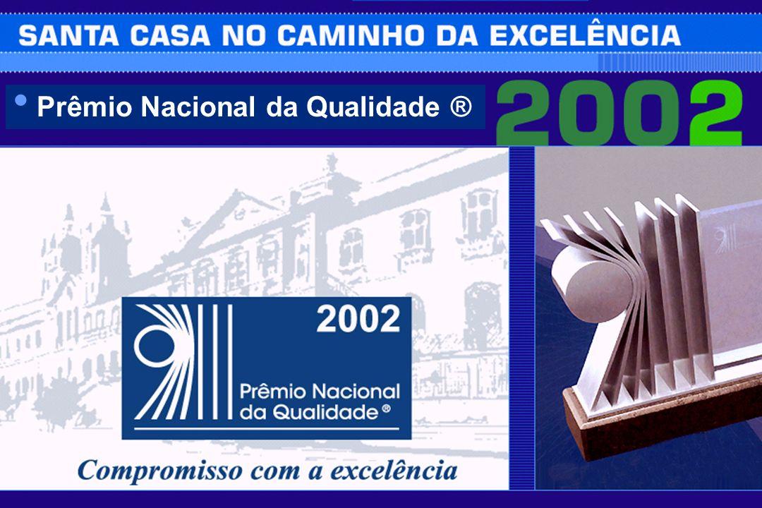 Prêmio Nacional da Qualidade ®