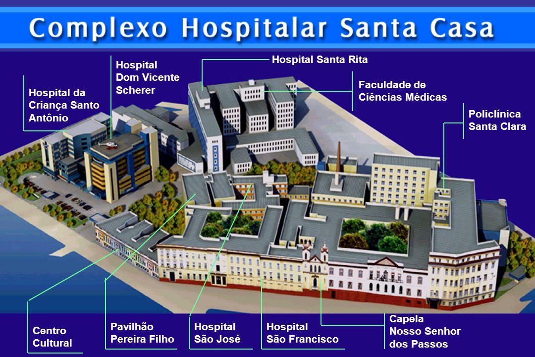 Hospital Santa Rita Hospital. Dom Vicente. Scherer. Faculdade de. Ciências Médicas. Hospital da.