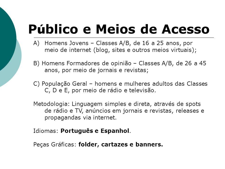 Público e Meios de Acesso