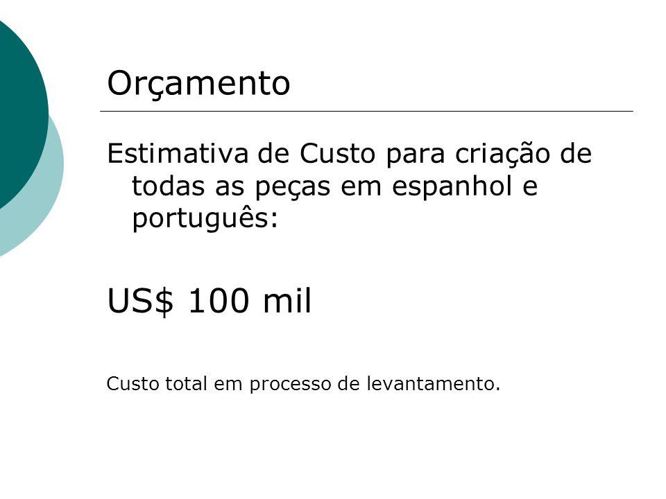 Orçamento Estimativa de Custo para criação de todas as peças em espanhol e português: US$ 100 mil.
