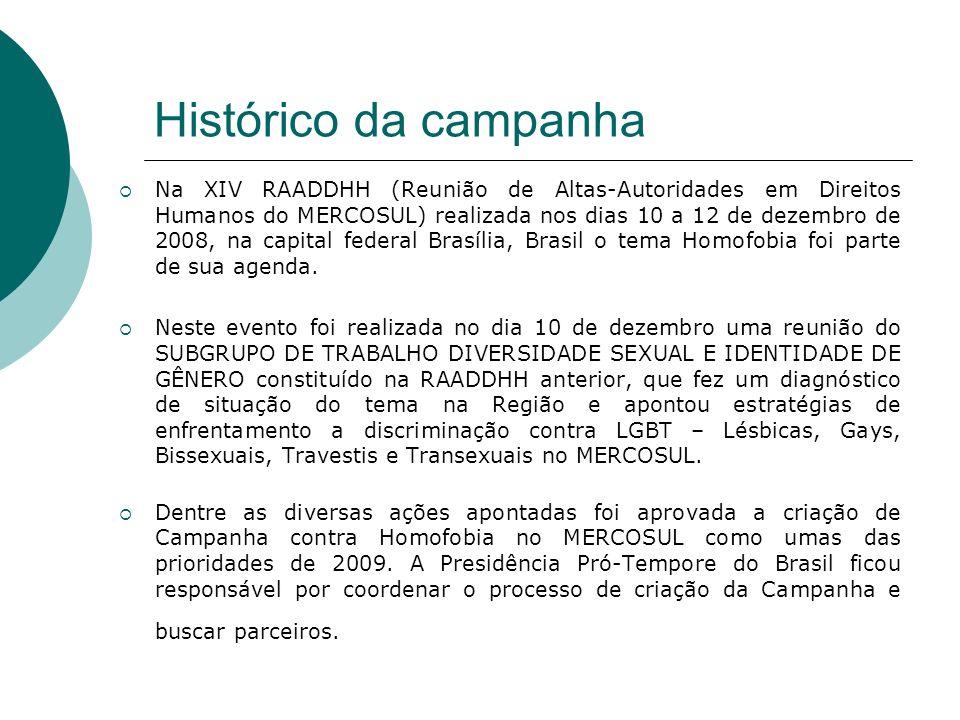 Histórico da campanha