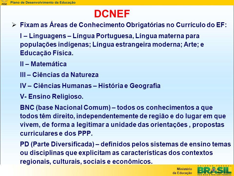 DCNEF Fixam as Áreas de Conhecimento Obrigatórias no Currículo do EF:
