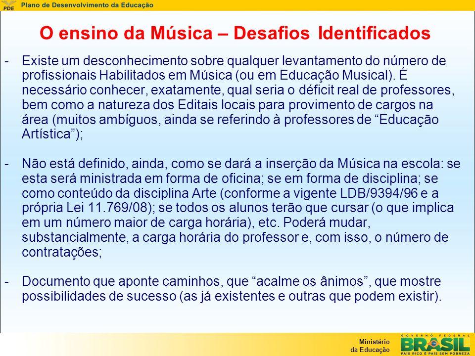 O ensino da Música – Desafios Identificados