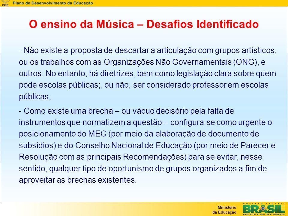 O ensino da Música – Desafios Identificado