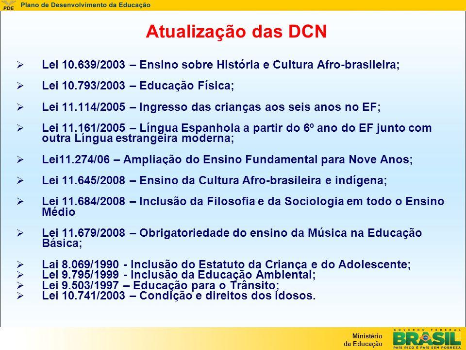 Atualização das DCN Lei 10.639/2003 – Ensino sobre História e Cultura Afro-brasileira; Lei 10.793/2003 – Educação Física;