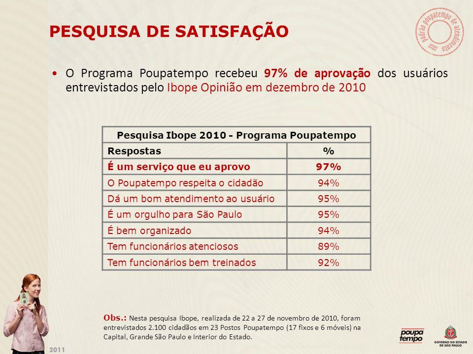 Pesquisa Ibope 2010 - Programa Poupatempo