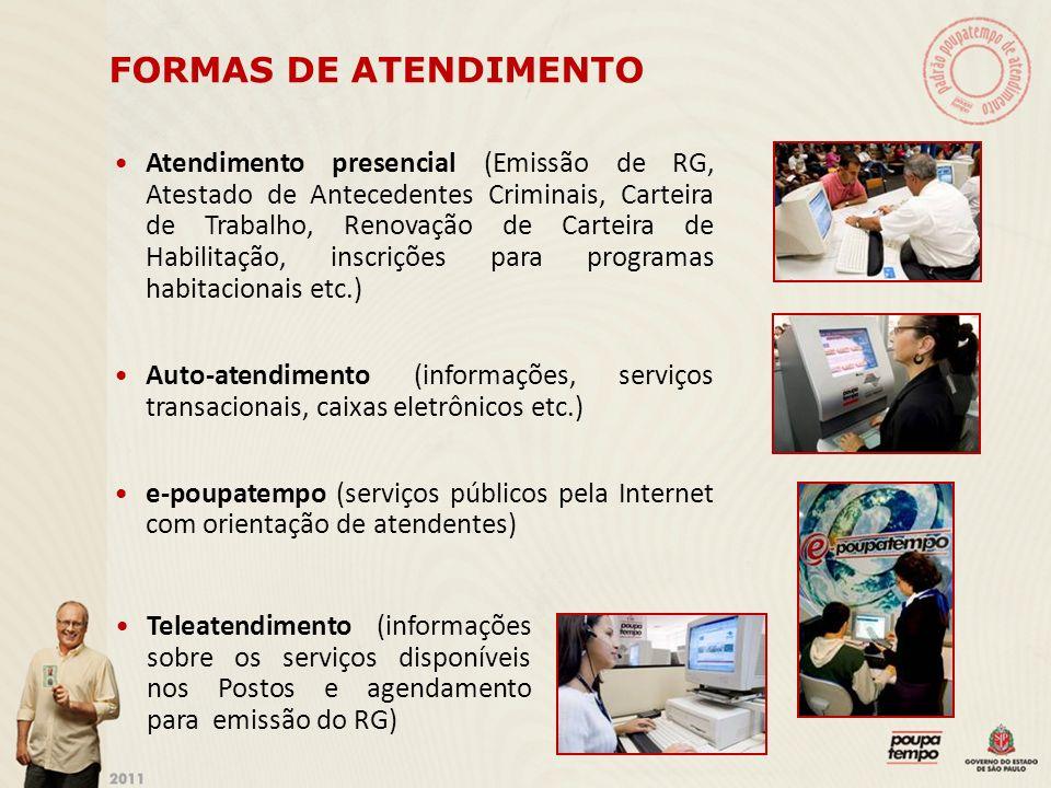FORMAS DE ATENDIMENTO
