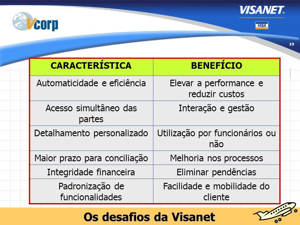Os desafios da Visanet CARACTERÍSTICA BENEFÍCIO