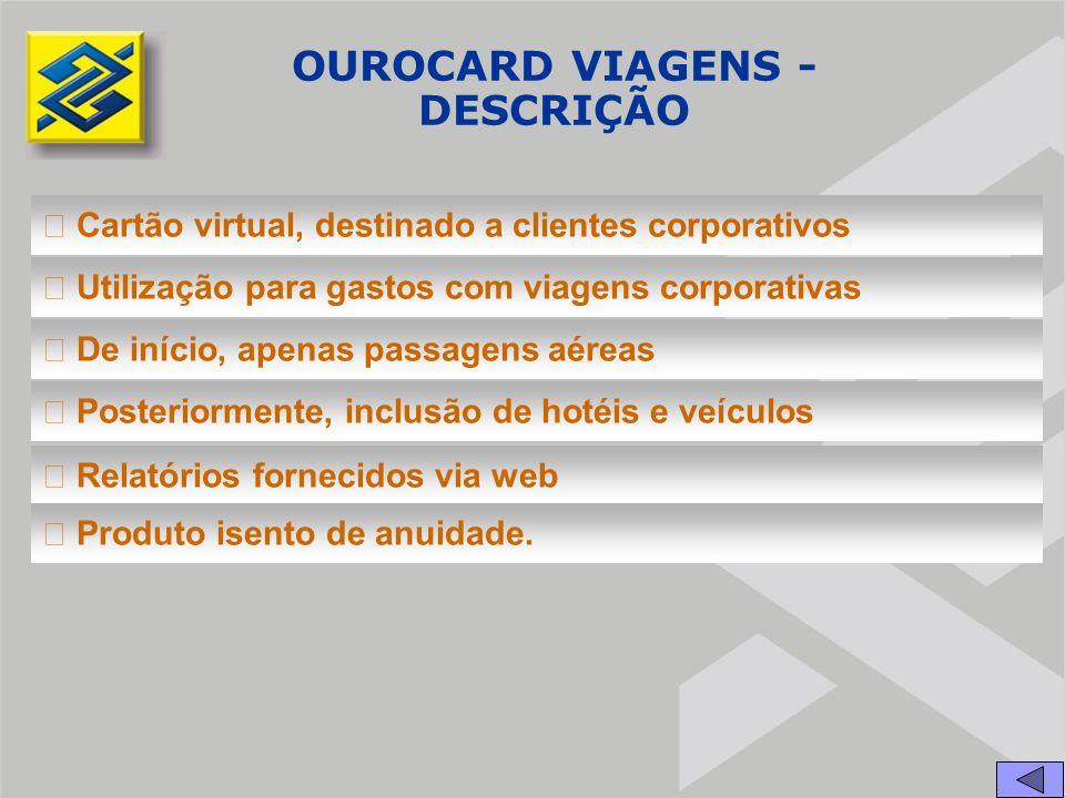 OUROCARD VIAGENS - DESCRIÇÃO