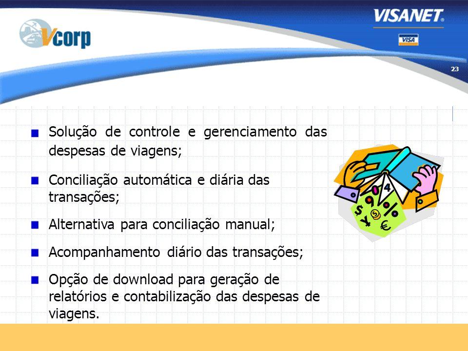 Solução de controle e gerenciamento das despesas de viagens;