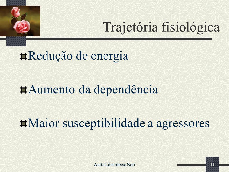 Trajetória fisiológica