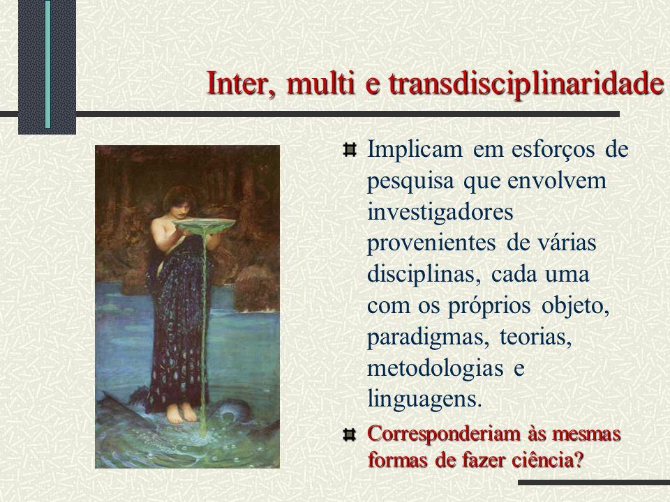 Inter, multi e transdisciplinaridade
