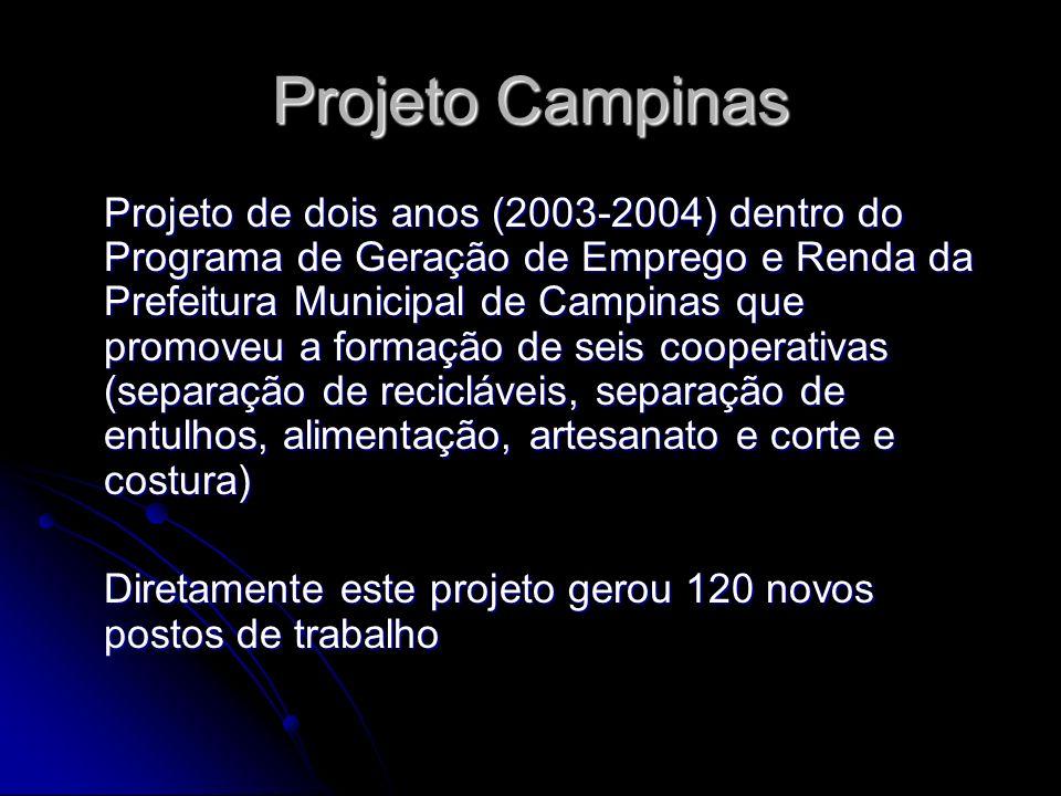 Projeto Campinas
