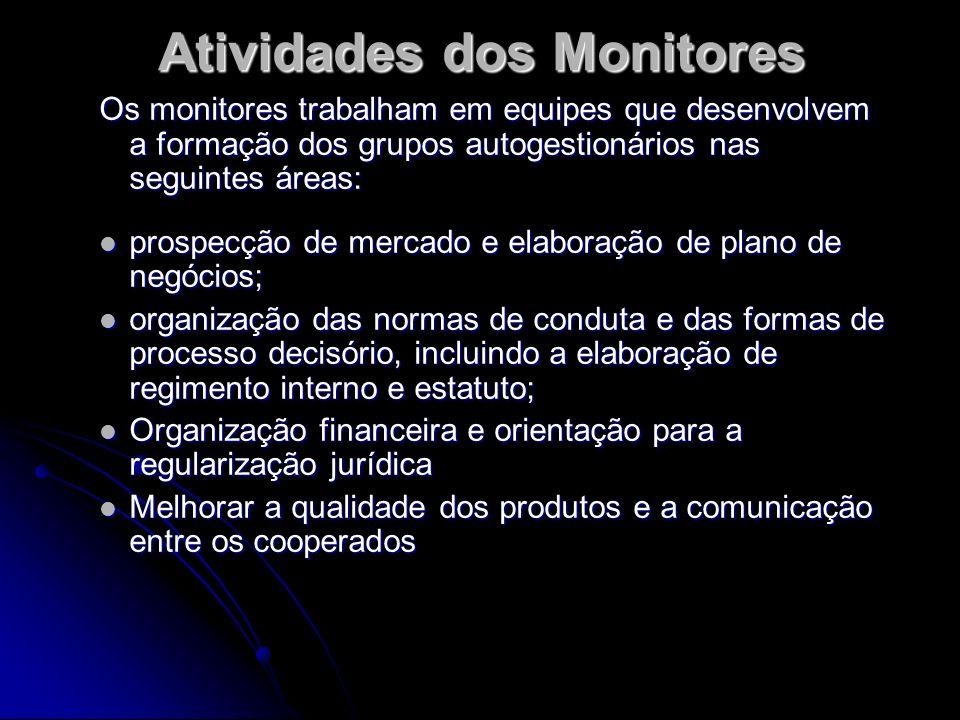 Atividades dos Monitores