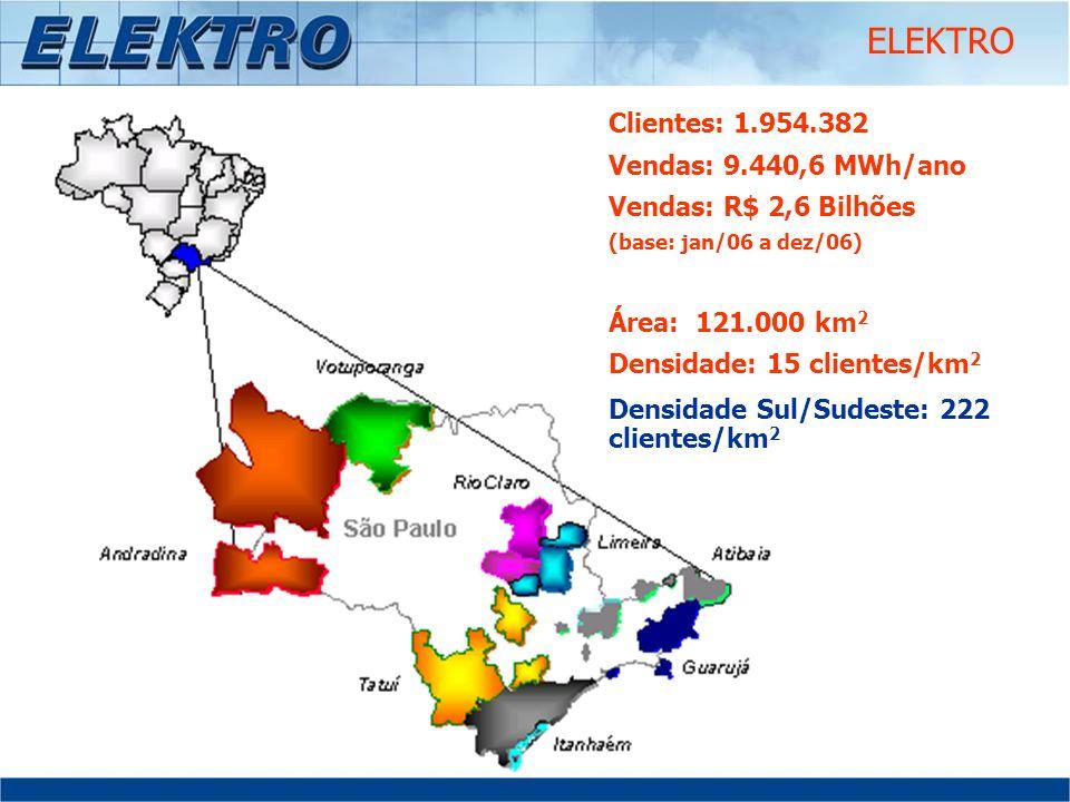 ELEKTRO Clientes: 1.954.382 Vendas: 9.440,6 MWh/ano