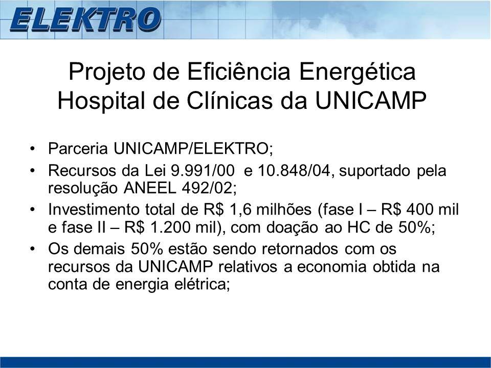 Projeto de Eficiência Energética Hospital de Clínicas da UNICAMP