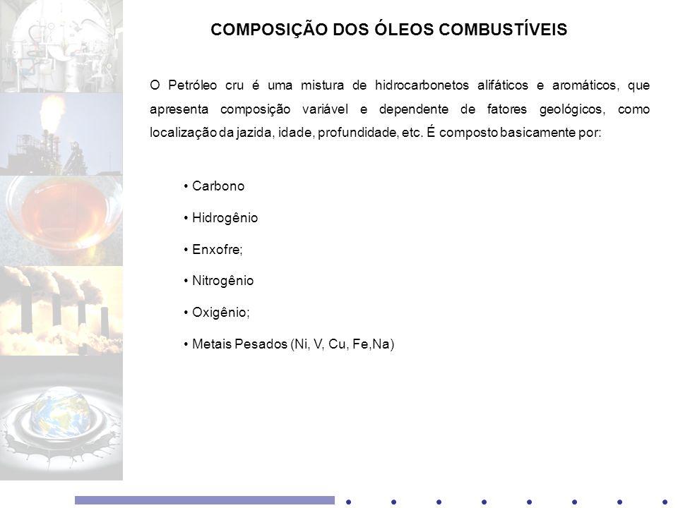 COMPOSIÇÃO DOS ÓLEOS COMBUSTÍVEIS