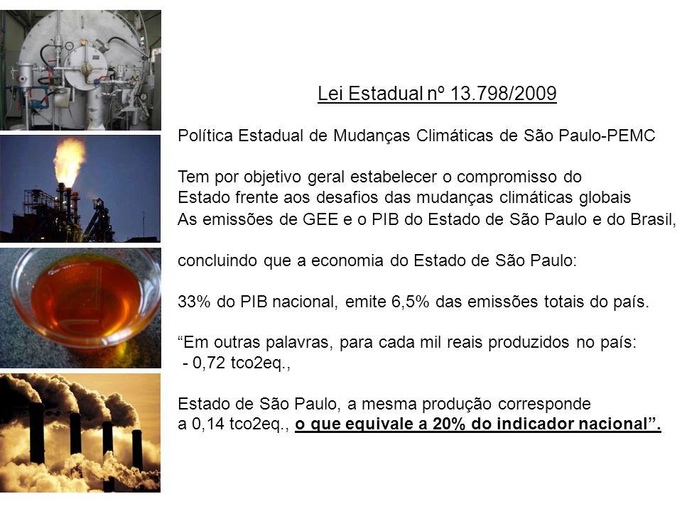 Lei Estadual nº 13.798/2009 Política Estadual de Mudanças Climáticas de São Paulo-PEMC. Tem por objetivo geral estabelecer o compromisso do.