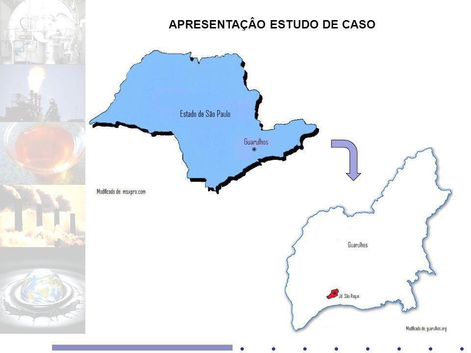 APRESENTAÇÂO ESTUDO DE CASO