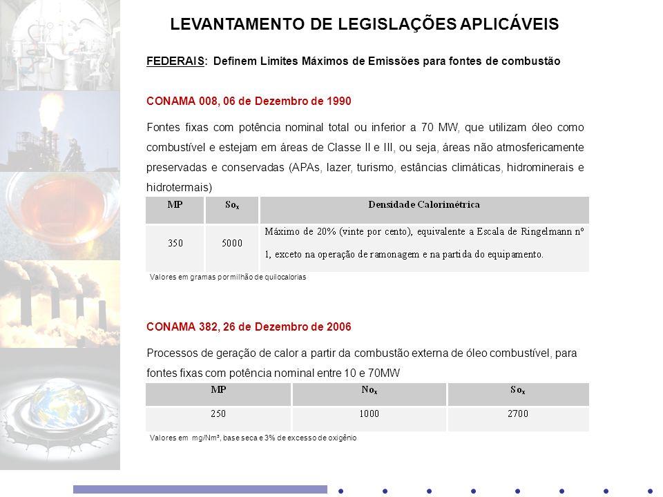 LEVANTAMENTO DE LEGISLAÇÕES APLICÁVEIS