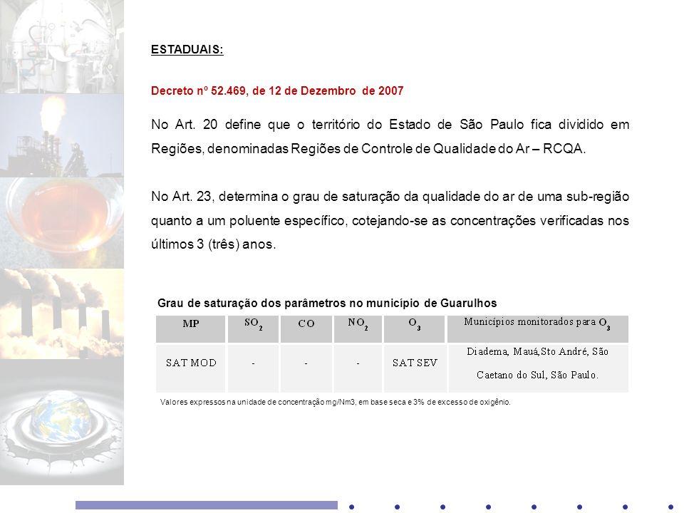 ESTADUAIS: Decreto nº 52.469, de 12 de Dezembro de 2007.