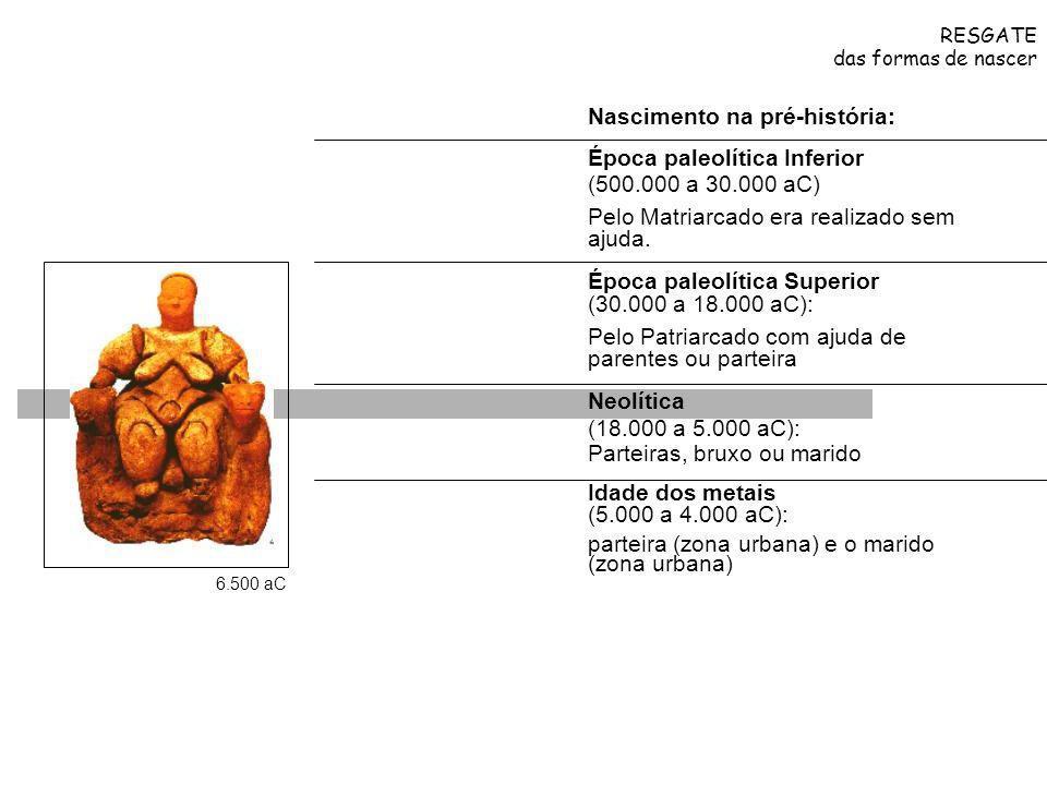 Nascimento na pré-história: Época paleolítica Inferior
