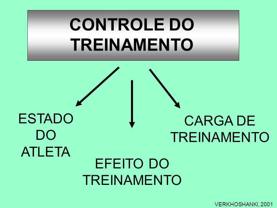 CONTROLE DO TREINAMENTO