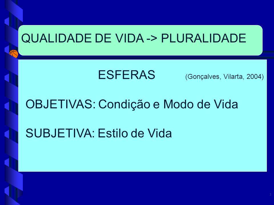 QUALIDADE DE VIDA -> PLURALIDADE