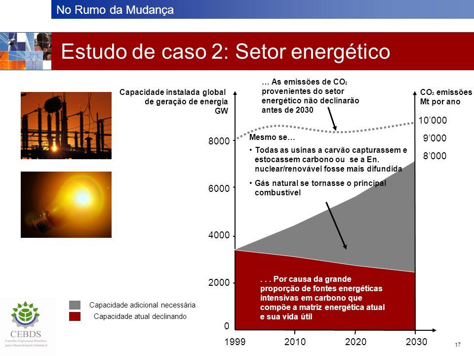 Estudo de caso 2: Setor energético