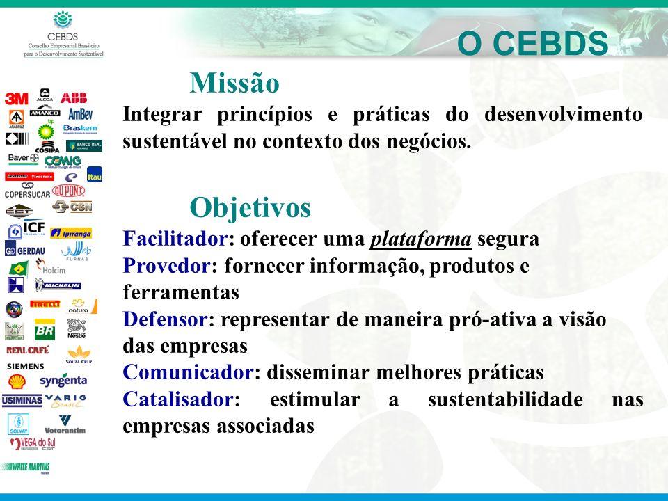 O CEBDS Missão Objetivos
