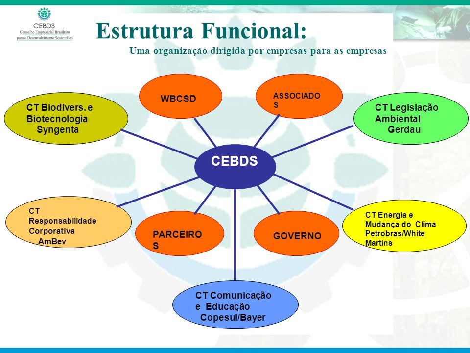 Estrutura Funcional: CEBDS