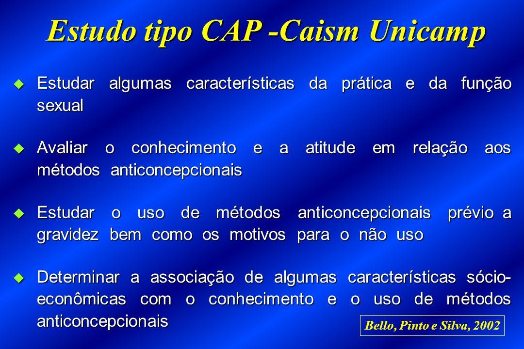 Estudo tipo CAP -Caism Unicamp