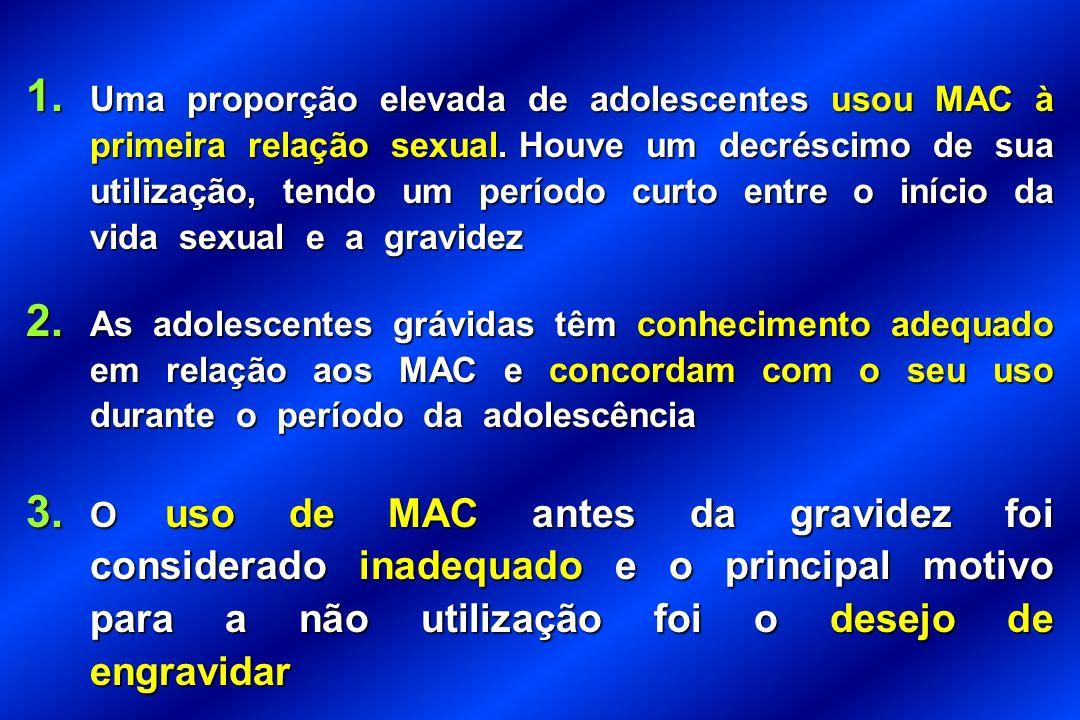 Uma proporção elevada de adolescentes usou MAC à primeira relação sexual. Houve um decréscimo de sua utilização, tendo um período curto entre o início da vida sexual e a gravidez