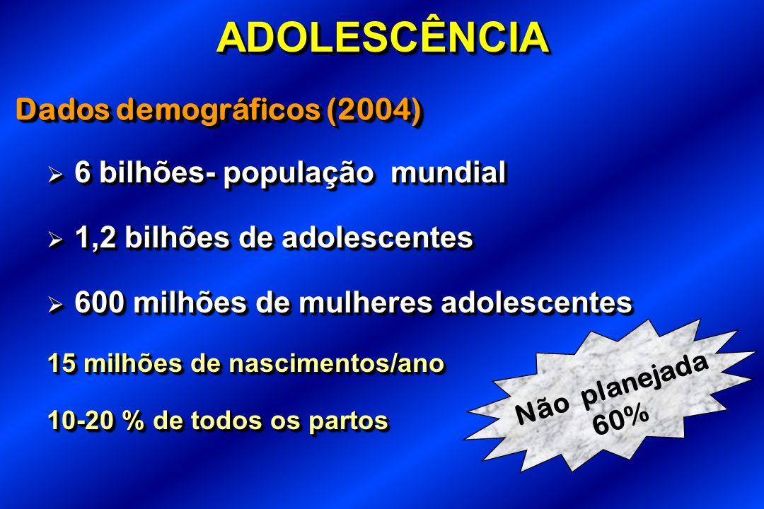 ADOLESCÊNCIA Dados demográficos (2004) 6 bilhões- população mundial