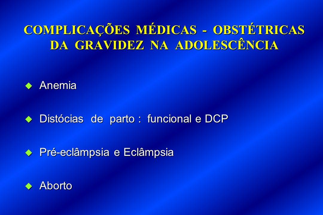 COMPLICAÇÕES MÉDICAS - OBSTÉTRICAS DA GRAVIDEZ NA ADOLESCÊNCIA