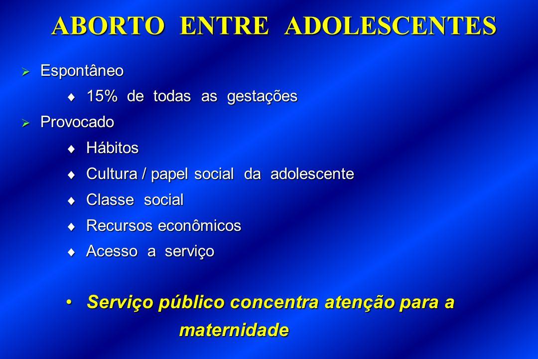 ABORTO ENTRE ADOLESCENTES