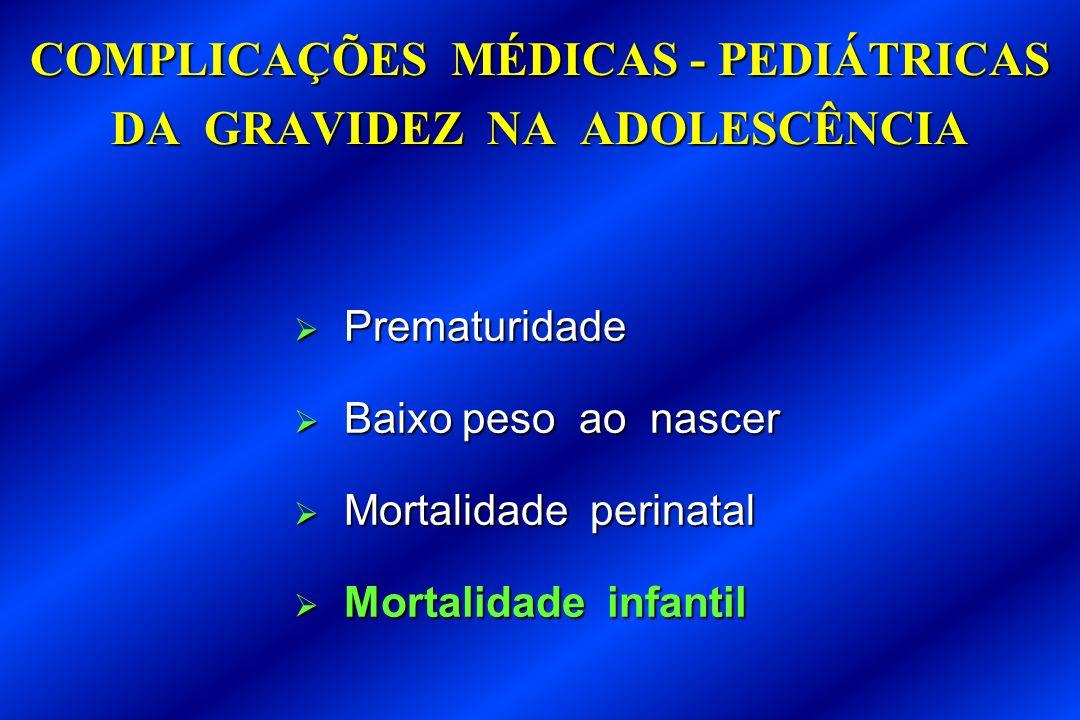 COMPLICAÇÕES MÉDICAS - PEDIÁTRICAS DA GRAVIDEZ NA ADOLESCÊNCIA
