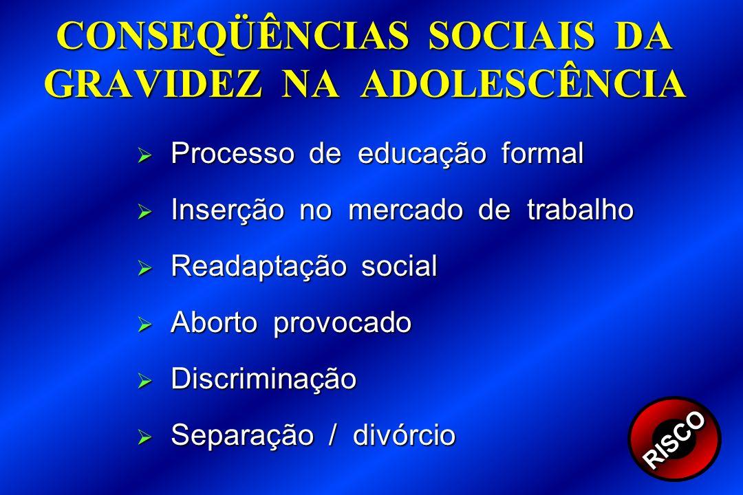 CONSEQÜÊNCIAS SOCIAIS DA GRAVIDEZ NA ADOLESCÊNCIA