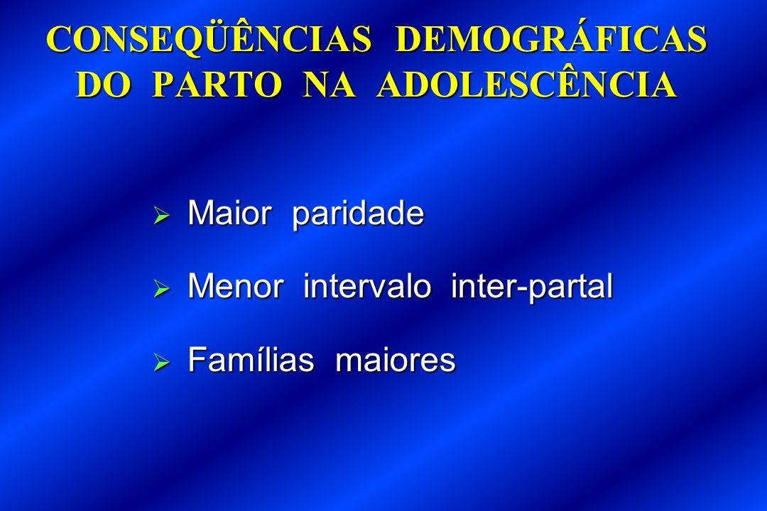 CONSEQÜÊNCIAS DEMOGRÁFICAS DO PARTO NA ADOLESCÊNCIA