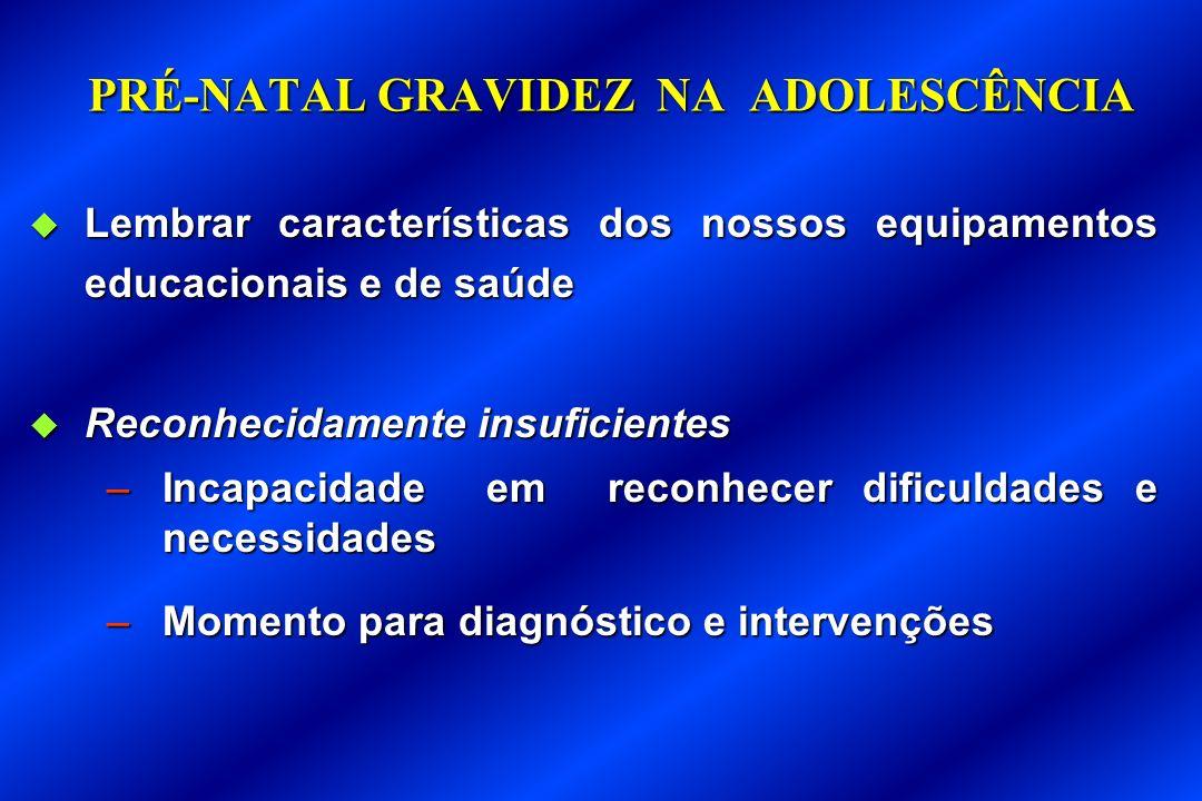 PRÉ-NATAL GRAVIDEZ NA ADOLESCÊNCIA