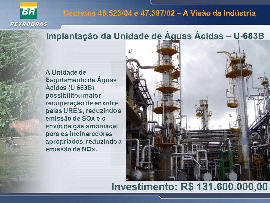 Implantação da Unidade de Águas Ácidas – U-683B
