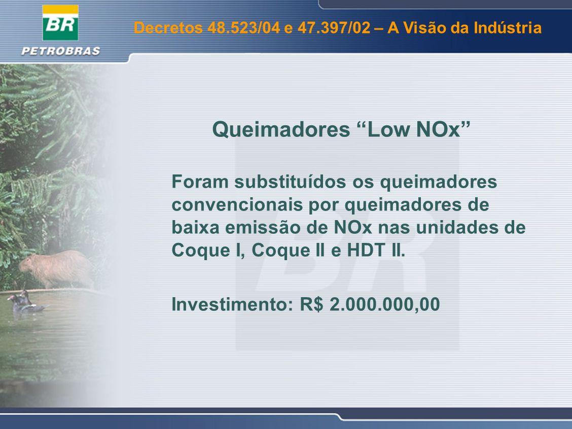 Queimadores Low NOx Investimento: R$ 2.000.000,00