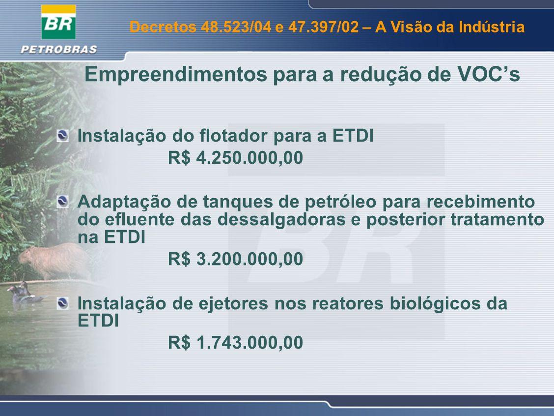 Empreendimentos para a redução de VOC's