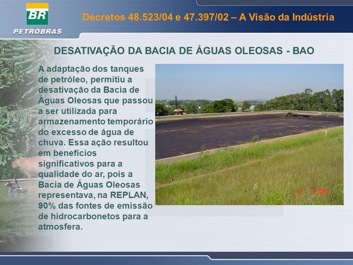 DESATIVAÇÃO DA BACIA DE ÁGUAS OLEOSAS - BAO