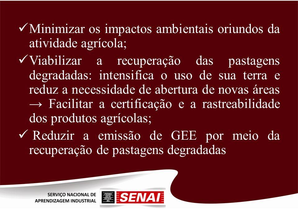 Minimizar os impactos ambientais oriundos da atividade agrícola;