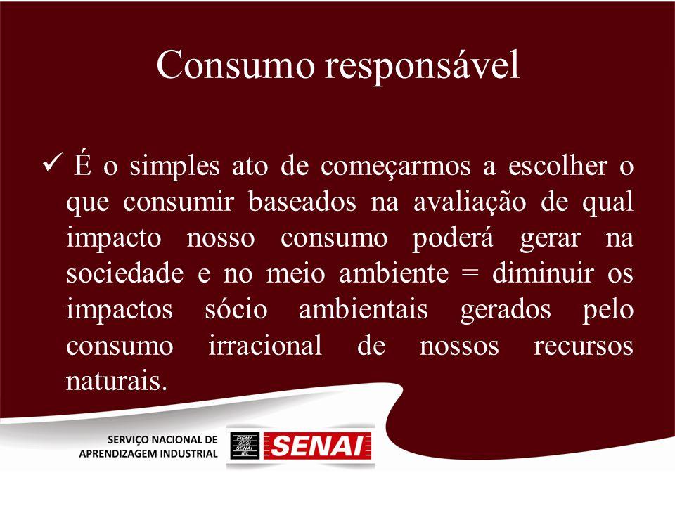 Consumo responsável